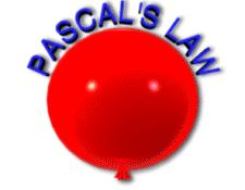 (scientist) Pascal's Law. Example: stepping on a balloon
