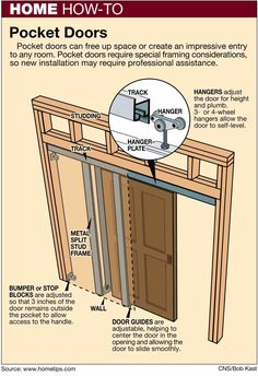 Home Remodeling Spaces - Have you heard about pocket doors? This space-saving storage option is making a comeback! Do-it-yourself now, with these simple instructions. Home Renovation, Home Remodeling, Pocket Door Installation, Small Shower Remodel, Wet Rooms, Home Repairs, Diy Door, Make A Door, Diy Home Improvement