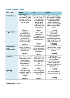 Rubric to assess letter (writing)