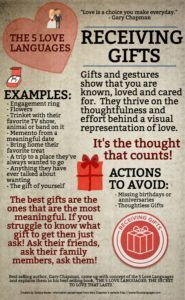 Infographic and a blog post about Identifying you Love Language: Receiving Gifts. Gary Chapman. Date Night Rewards.