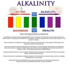 Alkaline for health