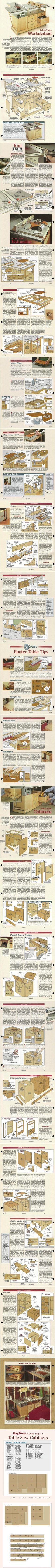 ShopNotes Magazine №50 Table Saw Workstation: