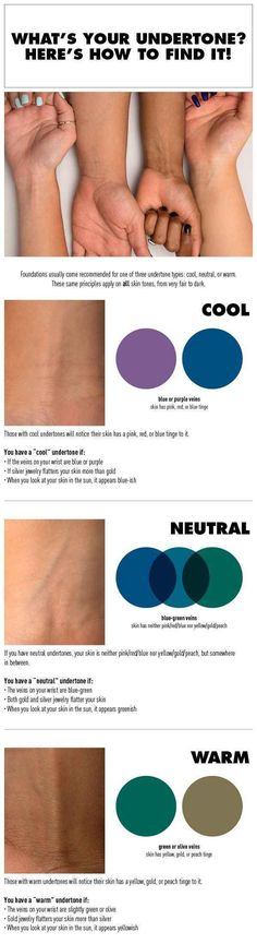 Knowing your undertone will help you find makeup colors that really suit you.