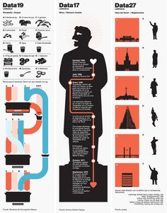 la mosca: infographics and other work