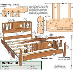 Build your own Queen sized Greene & Greene inspired bed using this downloadable plan.