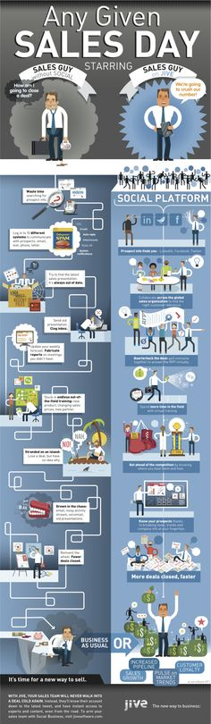 Any Given #Sales Day #Infographic