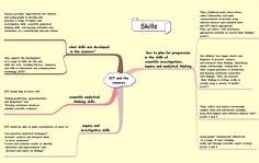 Sample Mind Map Mind Map Mind Map Examples Concept Map