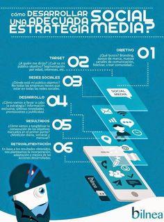 Desarrollo de una estrategia de #SocialMedia en 5 pasos