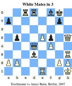 White Mates in 3. Teichmann vs Amos Burn, Berlin, 1897 www.jouer-aux-echecs.com #echecs #chess #jeu #strategie