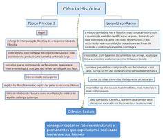 Ciência Histórica
