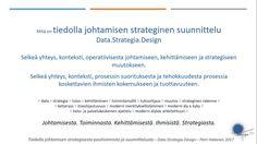 Tiedolla johtamisen strateginen suunnittelu - Johtamisesta. Toiminnasta. Kehittämisestä. Ihmisistä. Strategiasta. - Data.Strategia.Design