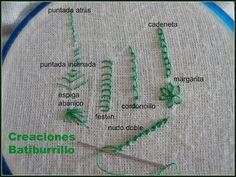 Para principiantes: ¡Aprende las puntadas básicas para bordar! Puedes decorar y…