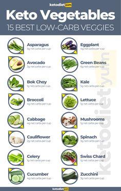 Healthy Low Carb Recipes, Ketogenic Recipes, Keto Recipes, Ketogenic Diet, Dinner Recipes, Healthy Carbs List, Dukan Diet, Shrimp Recipes, Chicken Recipes
