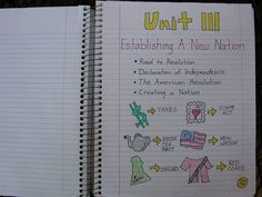 I want to learn more about interactive notebooks for next year.