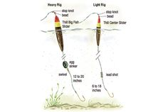 slip bobber rig for catfish - Google Search
