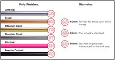 Pole Finishes & Diameters - Which is best for you? Pole Fitness, Keep Fit, It Is Finished, Stage, Advice, Workout, Sport, Deporte, Stay Fit