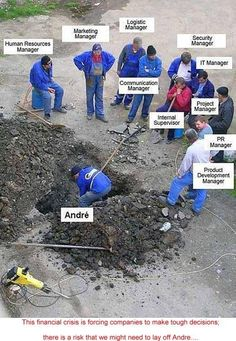 Funny pictures about The jobs issue in a nutshell. Oh, and cool pics about The jobs issue in a nutshell. Also, The jobs issue in a nutshell photos. Marketing, Funny Images, Funny Pictures, Product Development Manager, Web Development, In A Nutshell, Human Resources, Health And Safety, Project Management