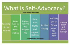 resized GraphicWhat is self advocacy                                                                                                                                                                                 More