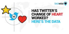 Has Twitter's Change Of Heart Worked? Here's The Data - Locowise Blog