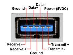 USB 3.0 Information from USB3.com