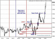 Day Trade Master Trading System Dtm Free Download Intraday