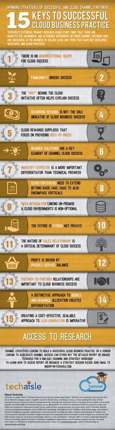 15 Keys to Successful Cloud Business Practice #infographics at @Stacey Smith Cloud Hosting