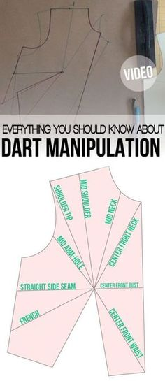 Sewing Tips And Tricks What you should know about dart manipulation - There are many pattern drafting techniques you can use to turn your slopers into flattering fashion, there is one technique you'll use over and over again. Dart Manipulation, Sewing Hacks, Sewing Tutorials, Sewing Crafts, Sewing Tips, Pattern Drafting Tutorials, Sewing Ideas, Techniques Couture, Sewing Techniques