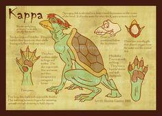 Kappa info sheet by Xenothere.deviantart.com