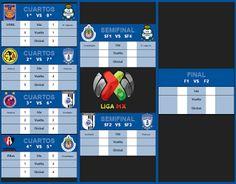 Blog de palma2mex : Liga MX Semifinales Fechas y Horarios