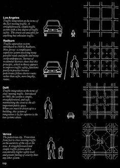 Urban Refine: Book Notes: Life Between Buildings - Jan Gehl
