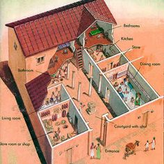 ancient Greek house layout