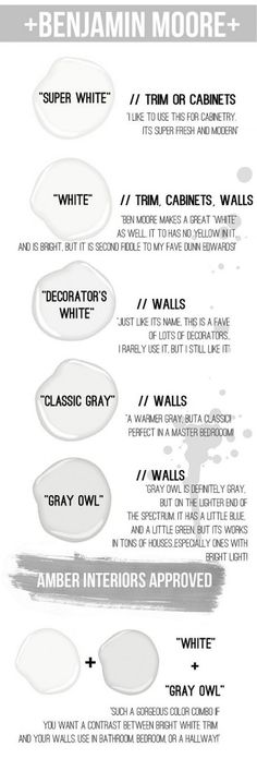 white paint colors 5 favorites for shiplap sherwin williams