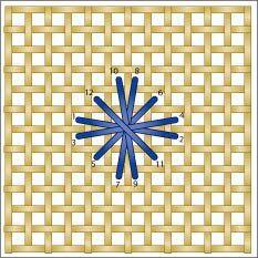 The Rhodes Stitch: Round Rhodes Variation