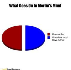 Don't worry Merlin, Arthur feels the same way...he's just too much of a prat