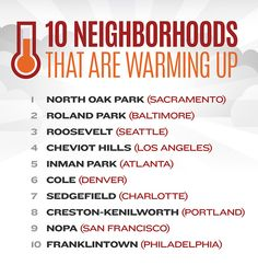 10 New Spots Heating Up