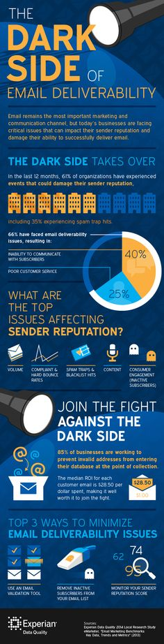 The Dark Side of Email Deliverability