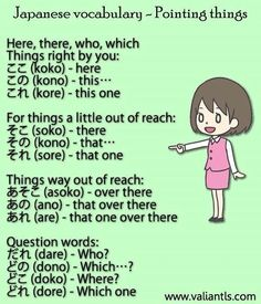 Japanese is a language spoken by more than 120 million people worldwide in countries including Japan, Brazil, Guam, Taiwan, and on the American island of Hawaii. Japanese is a language comprised of characters completely different from Learn Japanese Words, Study Japanese, Japanese Kanji, Japanese Culture, Learning Japanese, Learning Italian, Japanese Language Lessons, Japanese Language Proficiency Test, Korean Language