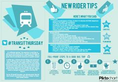 It's officially Spring! The weather is starting to warm up here down South. People are dusting off the bikes and breaking out their sneakers. What a great time to introduce someone to public transit!  So for today's #TransitThursday we shared tips for new transit commuters, like don't forget to wear your comfy shoes!  http://meghanplanstransit.tumblr.com/image/45999515833