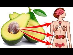 If You Eat An Avocado A Day For A month This Is What Happens To Your Body - YouTube