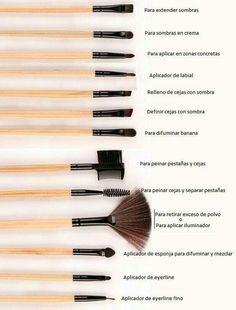 Uso de cada brocha de maquillaje::