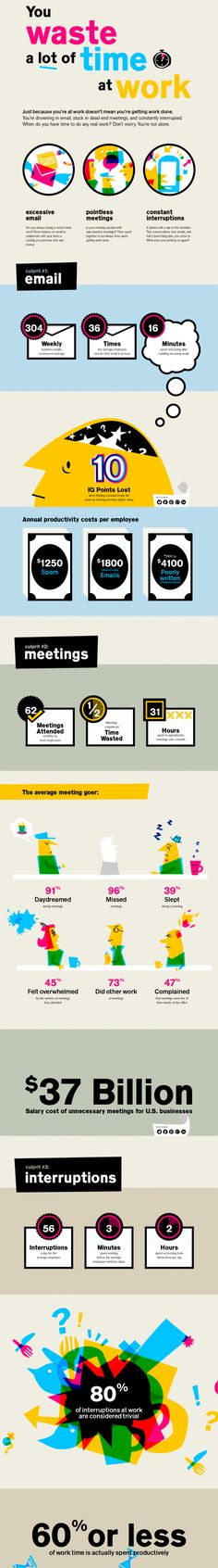 You Waste A Lot Of Time At Work - Infographic... good reminder.