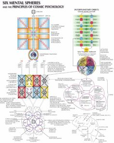 Planetary Symbols, Christian Mysticism, Occult, Cosmic, Psychology, Meditation, Bullet Journal, Philosophy, Prints