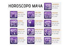 HOROSCOPO MAYA Y SUS ANIMALES. http://micartastral.com/horoscopo-maya-y-sus-animales/