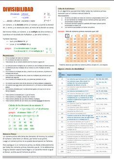 Math Study Guide, School Study Tips, Logic Math, Physics Concepts, Algebraic Expressions, Math Formulas, Simple Math, School Notes, Homeschool Math