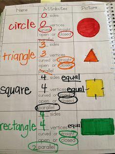 Miss Van Maren's Fantastic First Grade: Math Journals Update (pages that go with Go Math)