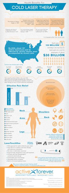 Beautiful Laser Touch One Cold Laser Therapy Infographic!
