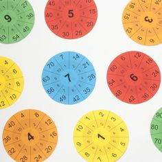 Free printable. Learn the multiplication tables in a fun way with these round cheatsheets from table 1 to 10 (in spanish)