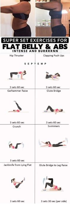 Best 4 abdominal exercise for flat belly that works fast on your belly pooch fat. Best stomach exercise to get rid of belly fat. plan to get flat tummy. Reduce belly fat challenge to get a slim waist. Fitness Workouts, Top Fitness, At Home Workouts, Ab Workouts, Fitness Diet, Mens Fitness, Stubborn Belly Fat, Reduce Belly Fat, Lose Belly Fat