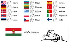 bohóc [ˈbohoːts] – clown Flags Of The World, Funny Comics, Hungary, Languages, Dutch, Depression, Maps, Jokes, Smile
