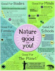 Kenny Ballantine Nature Kids Institute